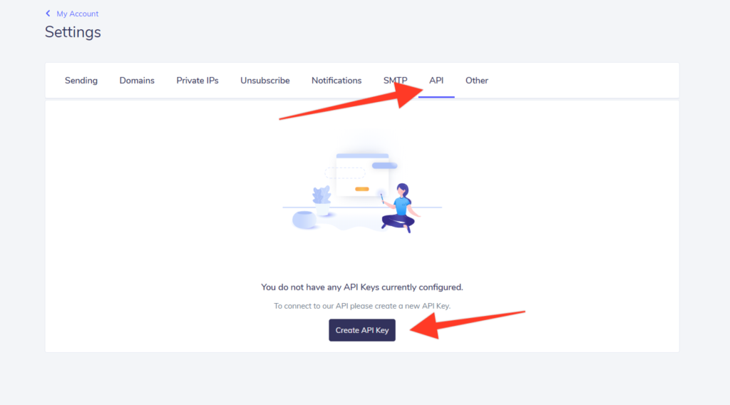 Elastic Email Integration To Thrivecart 2